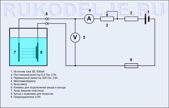 Гальваническая установка схема